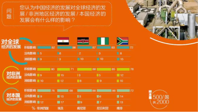 【海外利益】2018中國企業海外形象調查報告